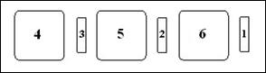 Схема блока реле и предохранителей в центральной панели приборов