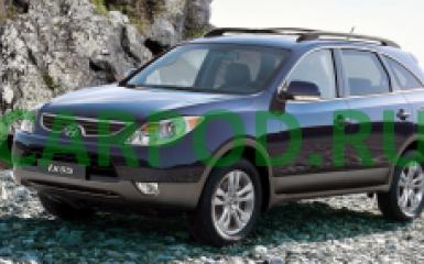 Предохранители и реле Hyundai ix55 (EN), 2006 - 2012