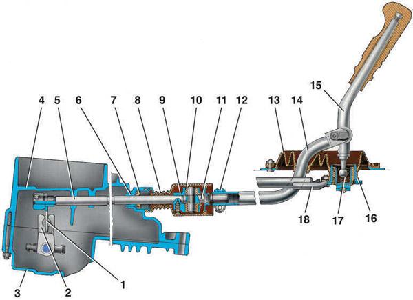 Схема привода переключения передач ВАЗ 2110