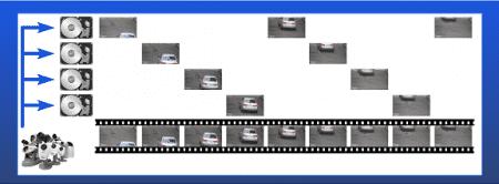 Скорость записи видеорегистратора