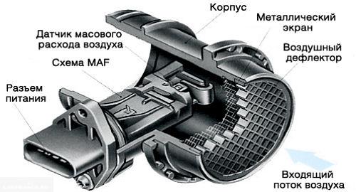 ДМВР ВАЗ-2112