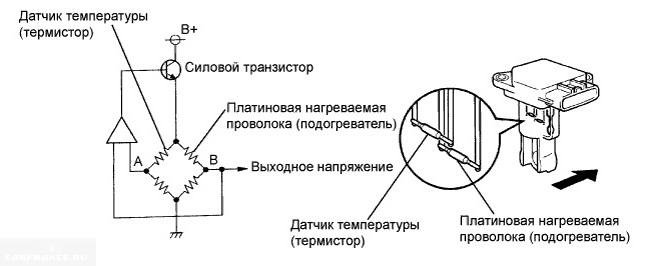 Устройство ДМРВ, применяемого на автомобиле ВАЗ-2110