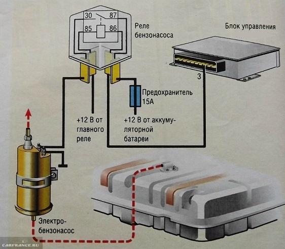 Схема электропитания бензонасоса инжекторного двигателя в ВАЗ-2110