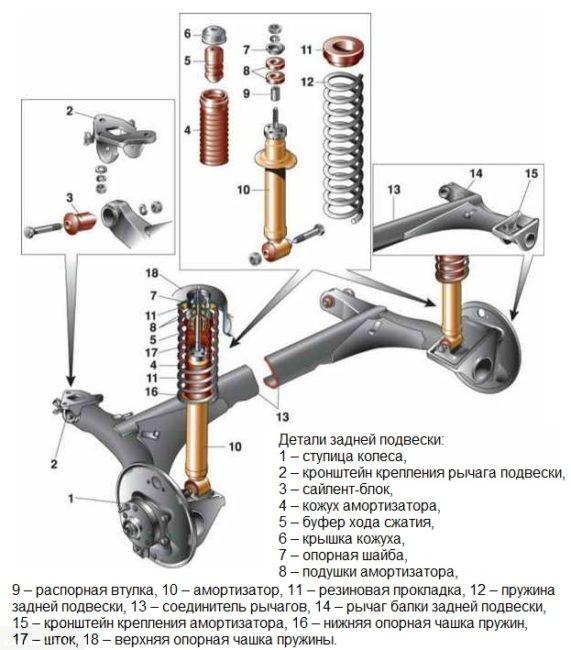 Детальная схема задней подвески автомобиля ВАЗ-2110