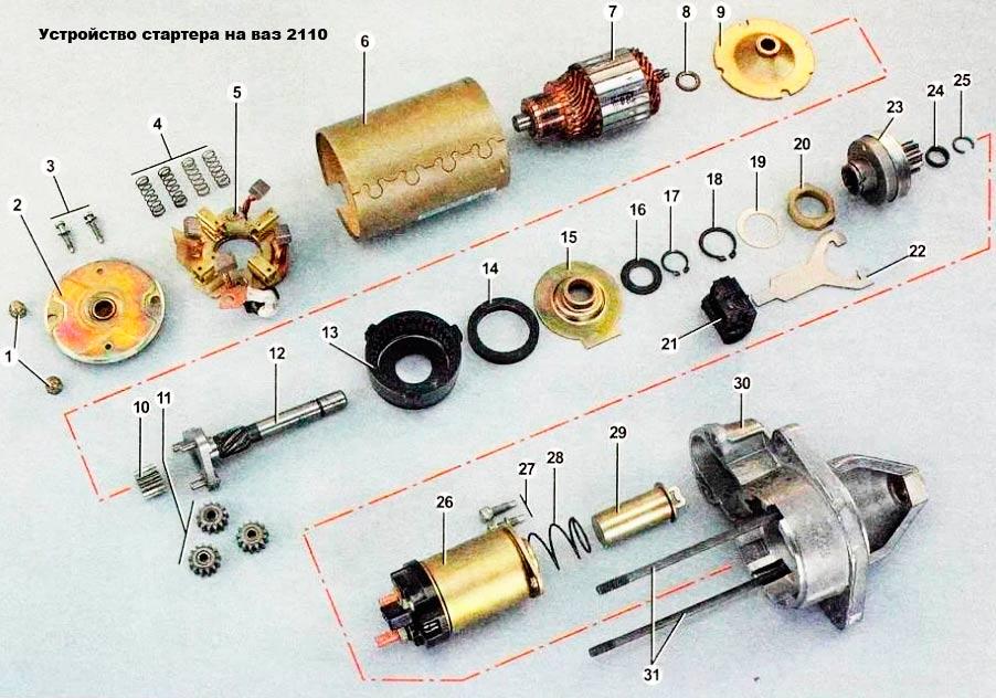 Устройство стартера ВАЗ 2110