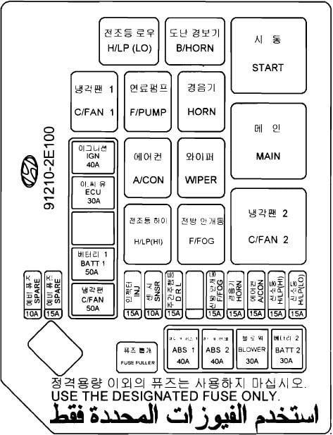 Схема главного блока под капотом