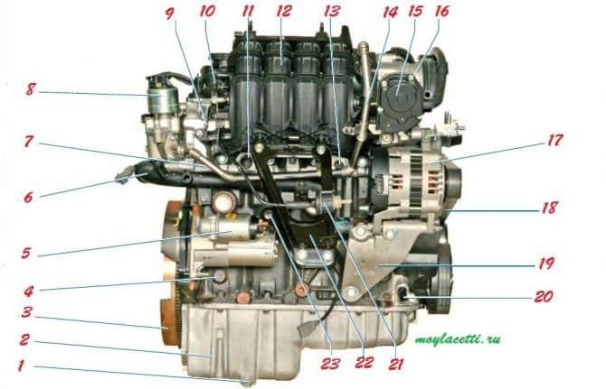 Двигатель Шевроле Лачетти (вид сзади по ходу автомобиля)